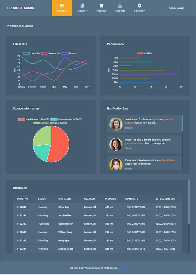 HTML5产品后台管理模板