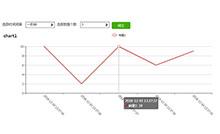 echarts數據圖表時間個數選擇代碼