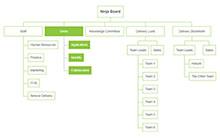 CSS3企業人員組織結構圖樣式代碼