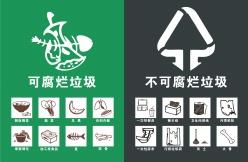 垃圾分類標識ps素材